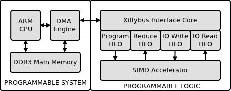 SystemDiagram